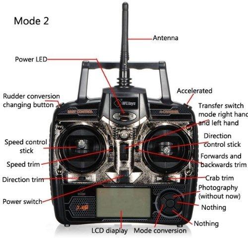 s-idee® 01142 | V913 4.5 Kanal 2,4 Ghz Heli Hubschrauber RC ferngesteuerter Hubschrauber/Helikopter/Heli mit LCD Display und GYROSCOPE-TECHNIK + 2,4Ghz TECHNOLOGIE!!! für INNEN und AUSSEN brandneu mit eingebautem GYRO und 2.4 GHz Steuerung! FLUGFERTIG! - 5
